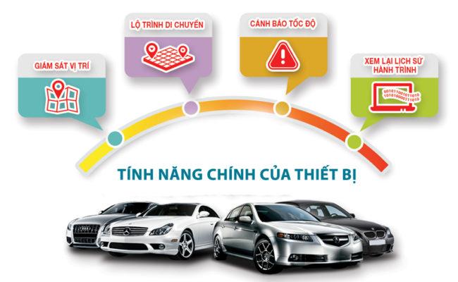 Thiết bị giám sát hành trình xe chạy taxi
